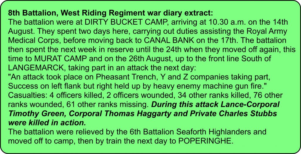 8th Battalion West Riding Regiment war diary extract for 14th to 26th August 1917